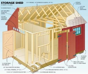 bike-storage-shed-plans