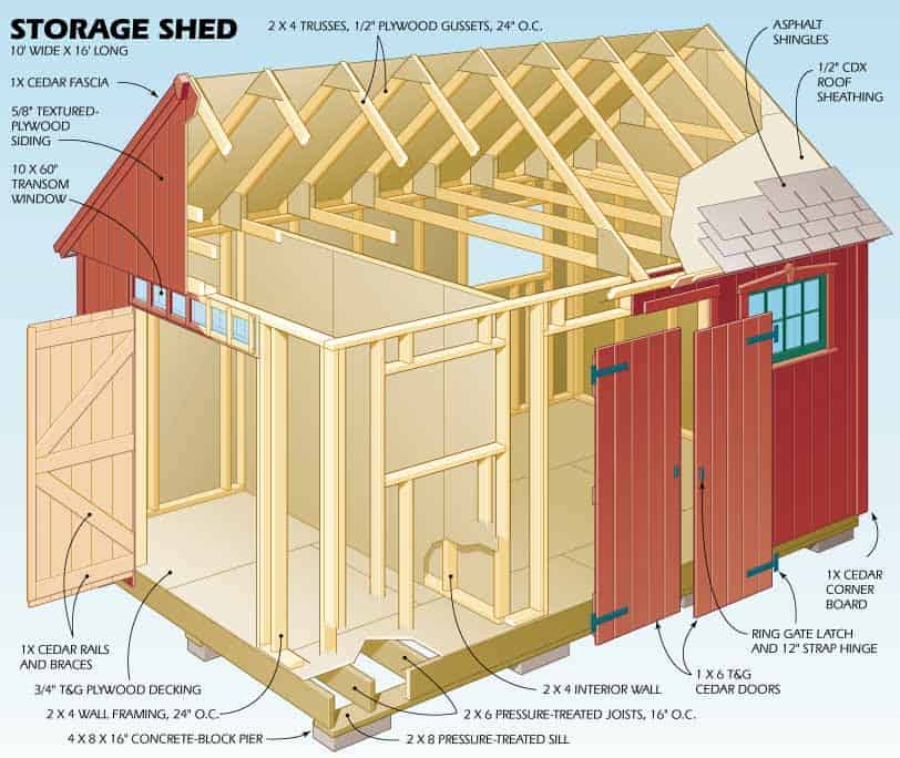 Bike storage shed plans