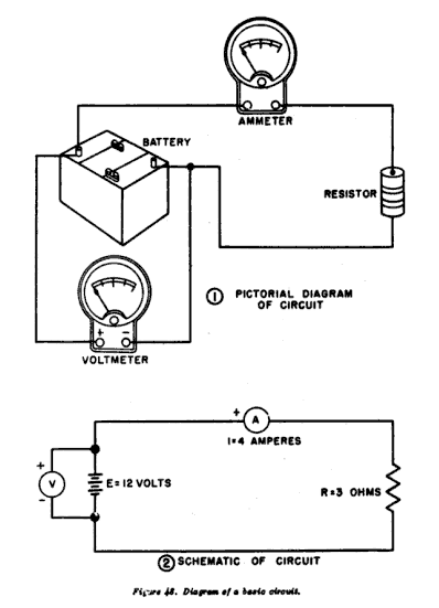 Circuit diagram – pictorial and schematic