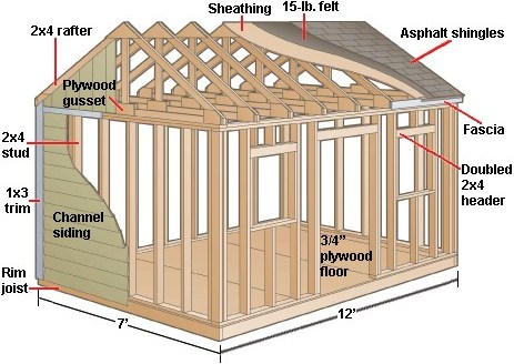 7x12_gable_roof_playhouse
