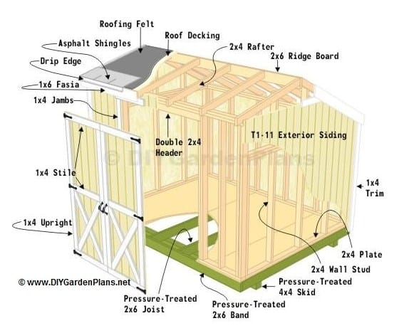 diy_salt_box_shed