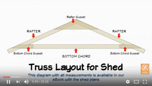 How To Do Shed Roof Framing Yourself Zacs Garden