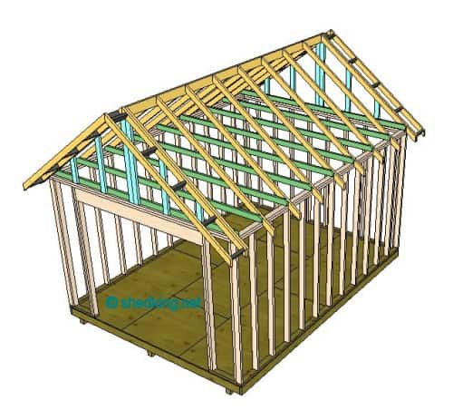 gable_style_shed_roof