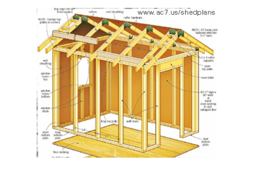saltbox_shed_roof