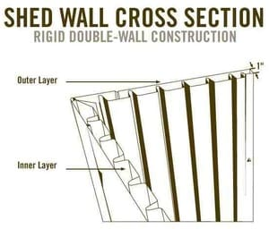 60042 lifetime storage shed wall construction diagram-lifetime-shed
