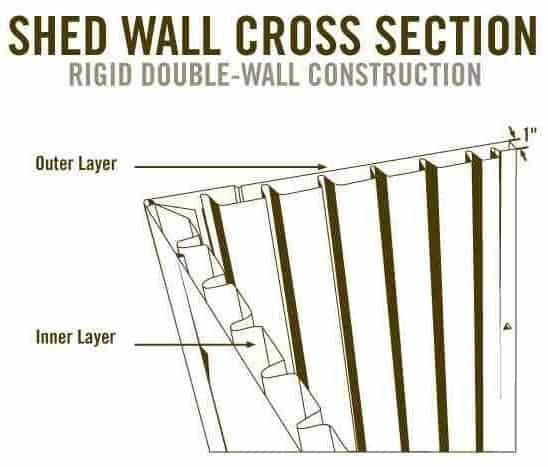 lifetime storage shed wall construction diagram