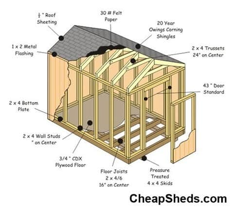 gable-shed-12by12