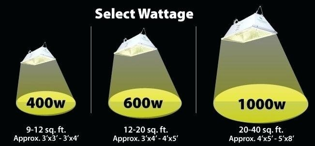 how-many-lumens-for-a-bedroom-wattage-lumens-for-bedroom-light